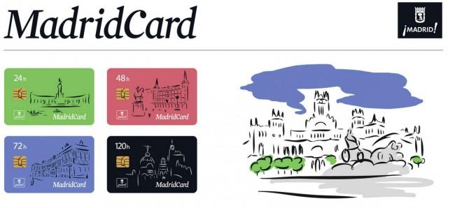 Мадридская туристическая карта