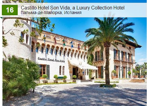 Castillo Hotel Son Vida, a Luxury Collection Hotel