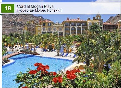 Cordial Mogan Playa
