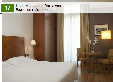 Hotel Montecarlo Barcelona