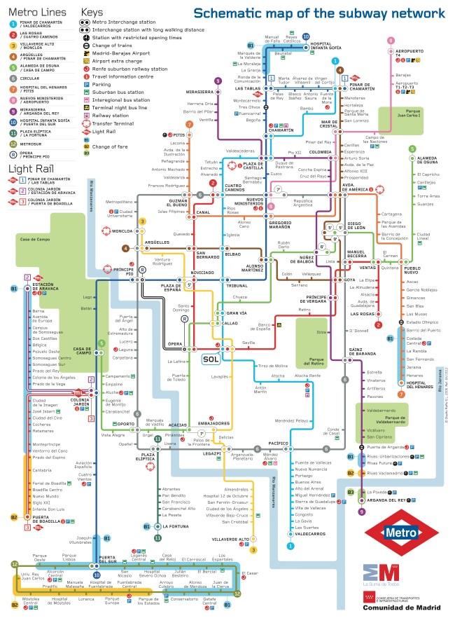 Madrid-Metro