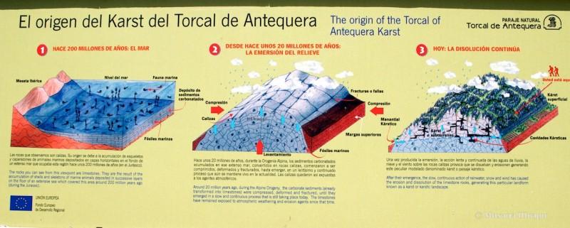 Процесс формирования горной породы