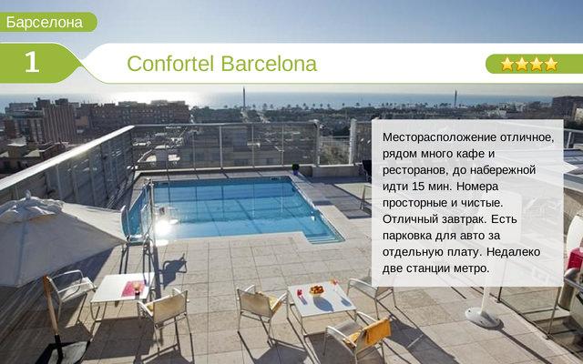 Отель Confortel Barcelona