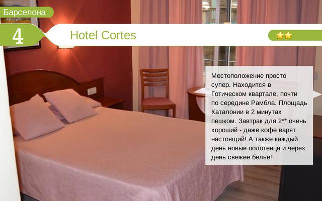 Отель Hotel Cortes