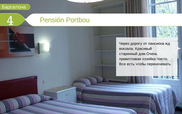 Отель Pensión Portbou
