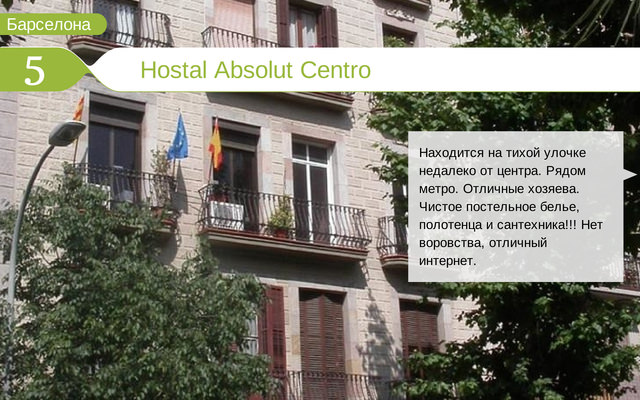 Отель Hostal Absolut Centro