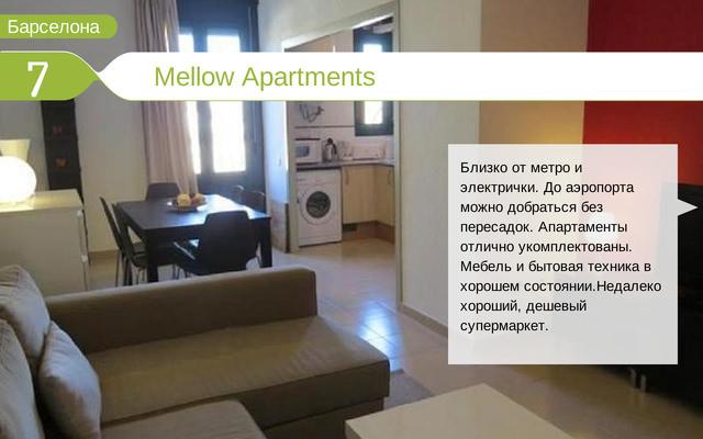 Отель Mellow Apartments