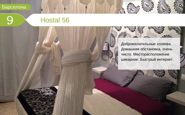 Отель Hostal 56
