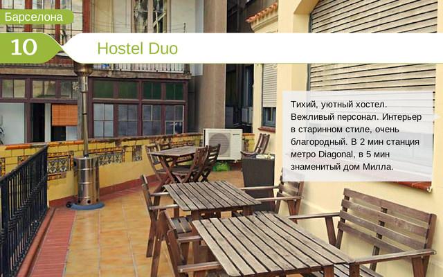 Отель Hostel Duo