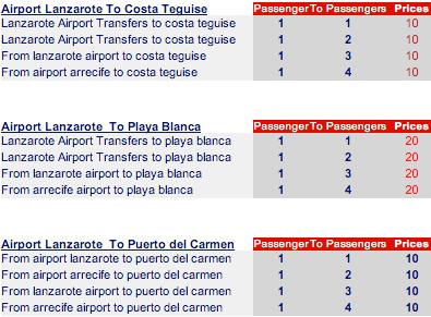 Цены на трансфер из аэропорта Лансароте
