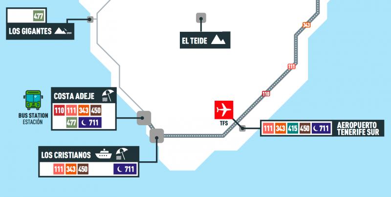 Как добраться из аэропорта Тенерифе?