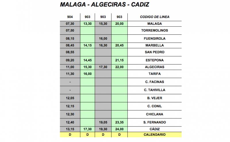 Расписание автобуса Малага → Кадис