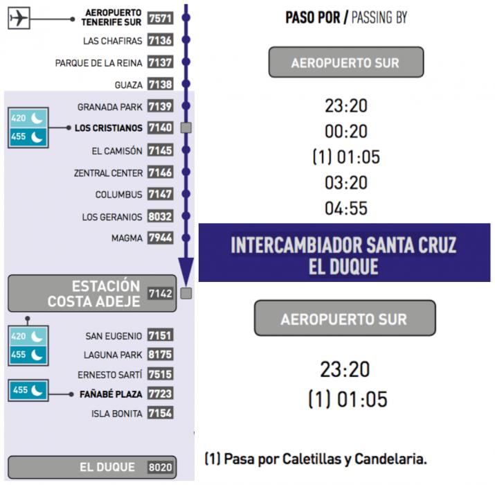 Расписание и остановки автобуса С711 из южного аэропорта