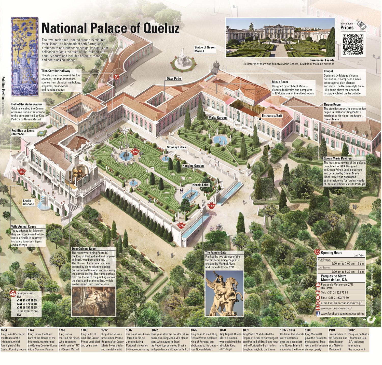 План Nacional de Queluz