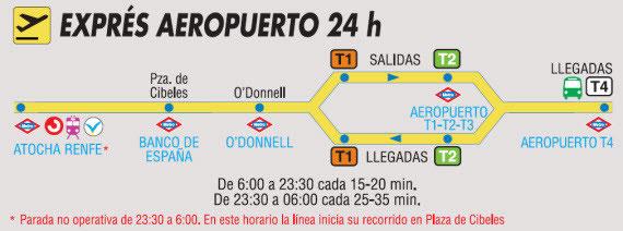 Схема движения автобуса Аэропорт Экспресс