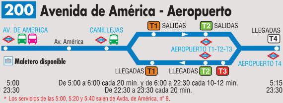 Схема движения 200 автобуса