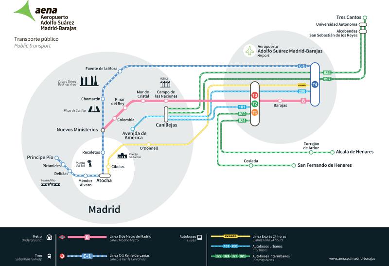 Схема транспорта из аэропорта Мадрида