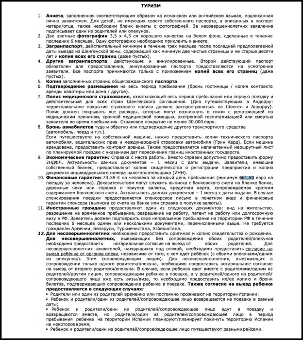список документов на испанскую визу