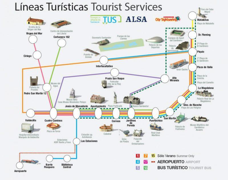 Схемаавтобусного движения Сантандера