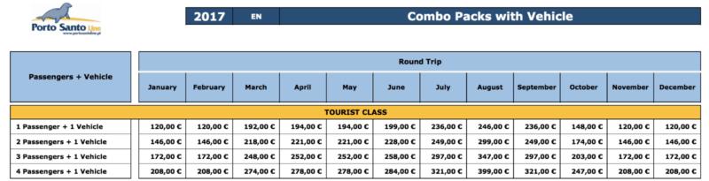 Цены на паром в Porto Santo вместе с машиной