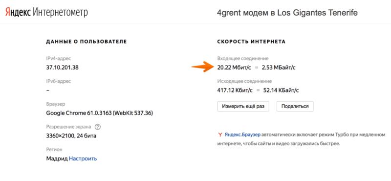 До России тоже честные 20 мбит.